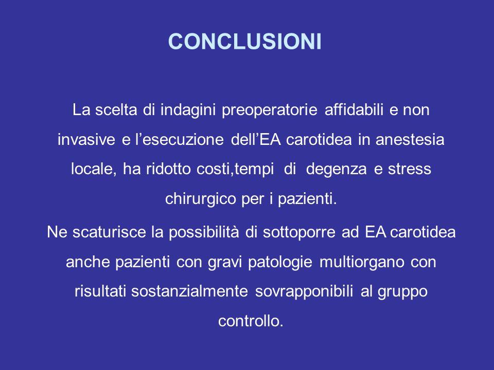 CONCLUSIONI La scelta di indagini preoperatorie affidabili e non invasive e lesecuzione dellEA carotidea in anestesia locale, ha ridotto costi,tempi d