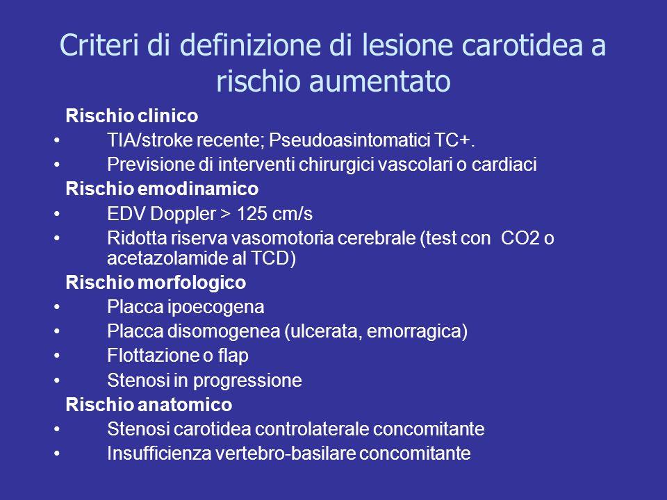 Criteri di definizione di lesione carotidea a rischio aumentato Rischio clinico TIA/stroke recente; Pseudoasintomatici TC+. Previsione di interventi c