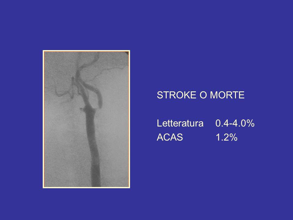STROKE O MORTE Letteratura0.4-4.0% ACAS1.2%