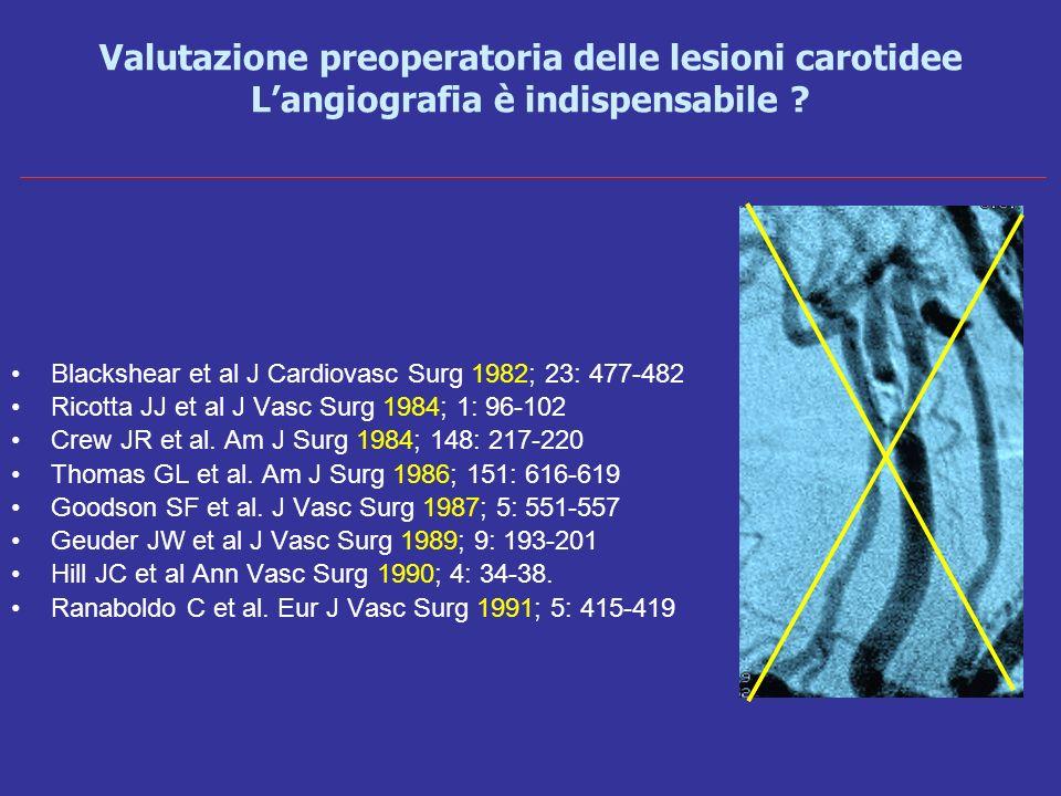 Blackshear et al J Cardiovasc Surg 1982; 23: 477-482 Ricotta JJ et al J Vasc Surg 1984; 1: 96-102 Crew JR et al. Am J Surg 1984; 148: 217-220 Thomas G
