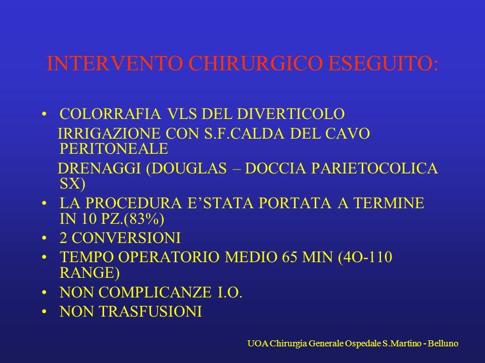 INTERVENTO CHIRURGICO ESEGUITO: COLORRAFIA VLS DEL DIVERTICOLO IRRIGAZIONE CON S.F.CALDA DEL CAVO PERITONEALE DRENAGGI (DOUGLAS – DOCCIA PARIETOCOLICA