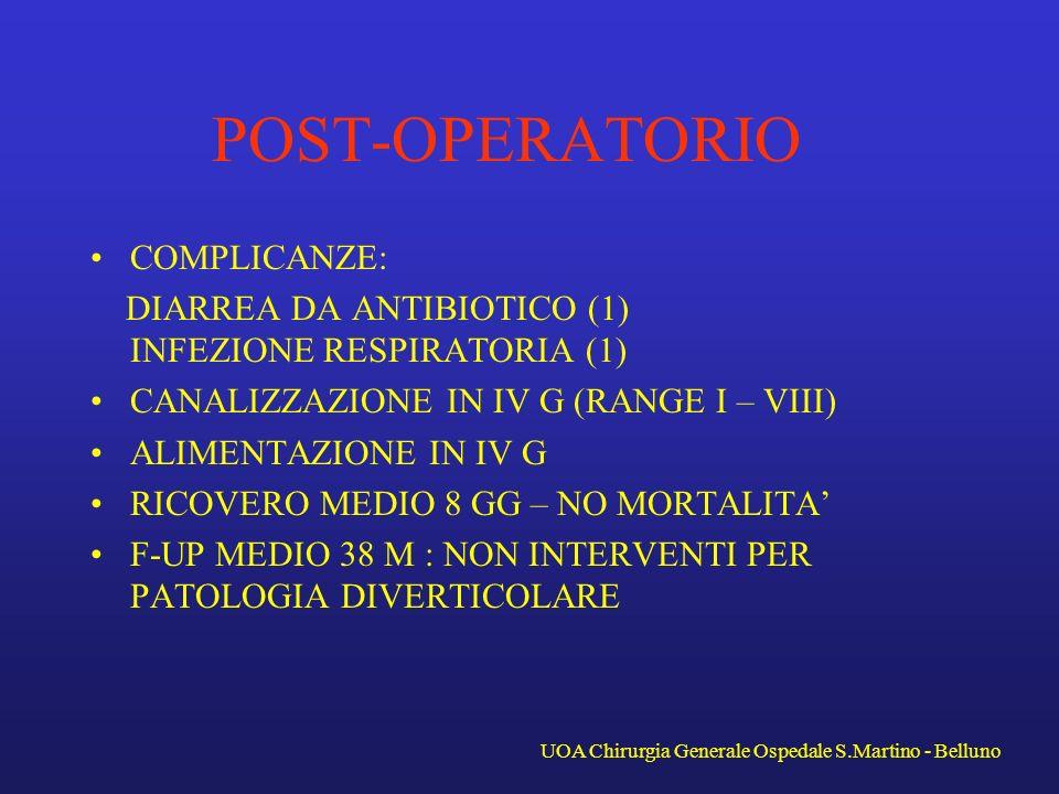 POST-OPERATORIO COMPLICANZE: DIARREA DA ANTIBIOTICO (1) INFEZIONE RESPIRATORIA (1) CANALIZZAZIONE IN IV G (RANGE I – VIII) ALIMENTAZIONE IN IV G RICOV