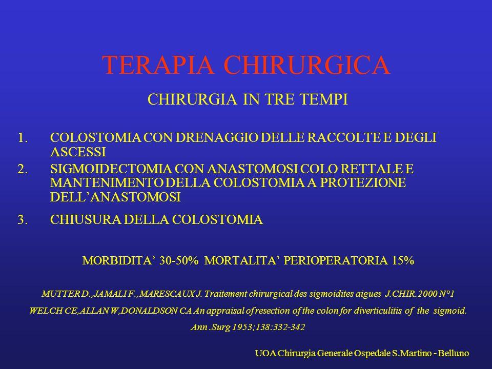 TERAPIA CHIRURGICA CHIRURGIA IN TRE TEMPI 1.COLOSTOMIA CON DRENAGGIO DELLE RACCOLTE E DEGLI ASCESSI 2.SIGMOIDECTOMIA CON ANASTOMOSI COLO RETTALE E MAN