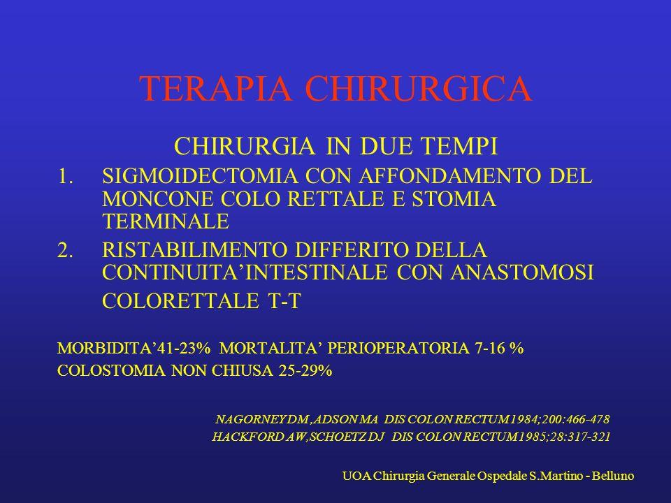 TERAPIA CHIRURGICA CHIRURGIA IN DUE TEMPI 1. SIGMOIDECTOMIA CON AFFONDAMENTO DEL MONCONE COLO RETTALE E STOMIA TERMINALE 2.RISTABILIMENTO DIFFERITO DE