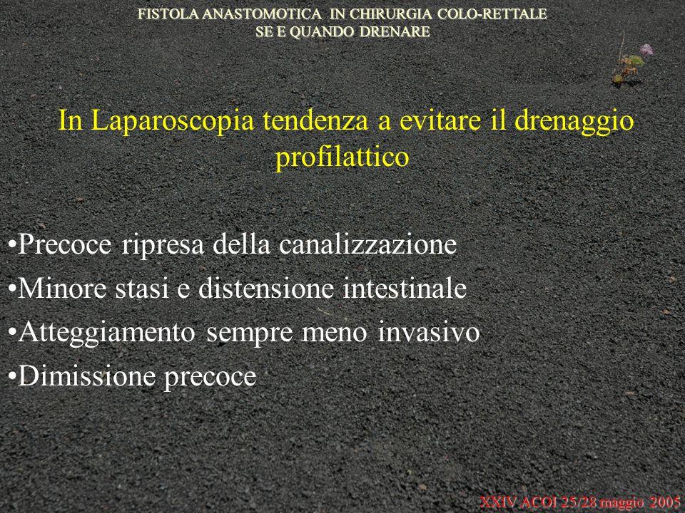 In Laparoscopia tendenza a evitare il drenaggio profilattico Precoce ripresa della canalizzazione Minore stasi e distensione intestinale Atteggiamento