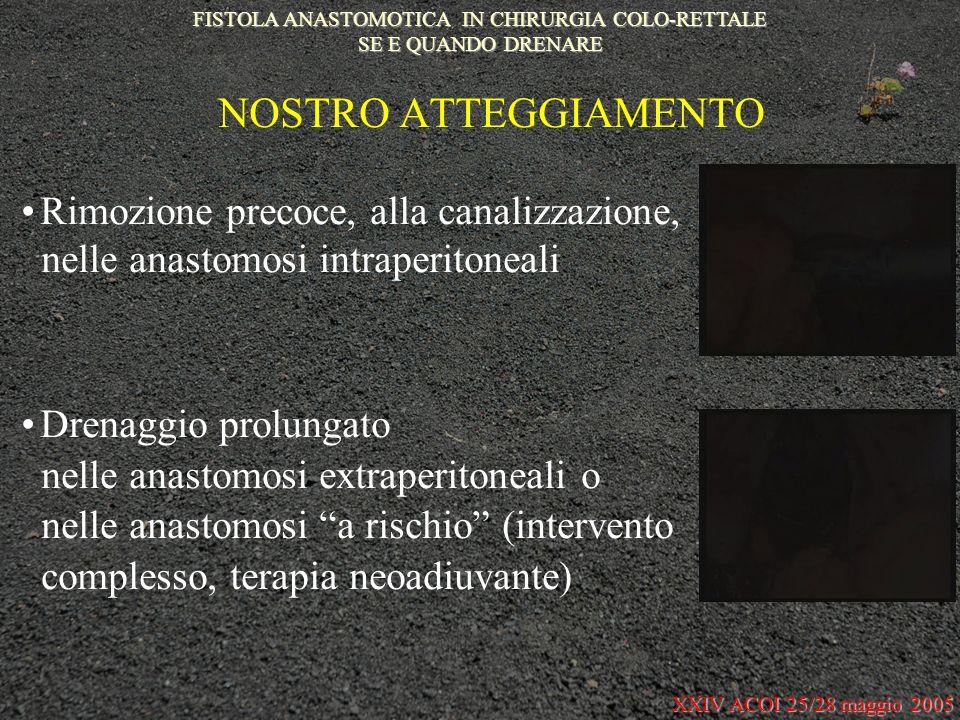 NOSTRO ATTEGGIAMENTO Rimozione precoce, alla canalizzazione, nelle anastomosi intraperitoneali Drenaggio prolungato nelle anastomosi extraperitoneali
