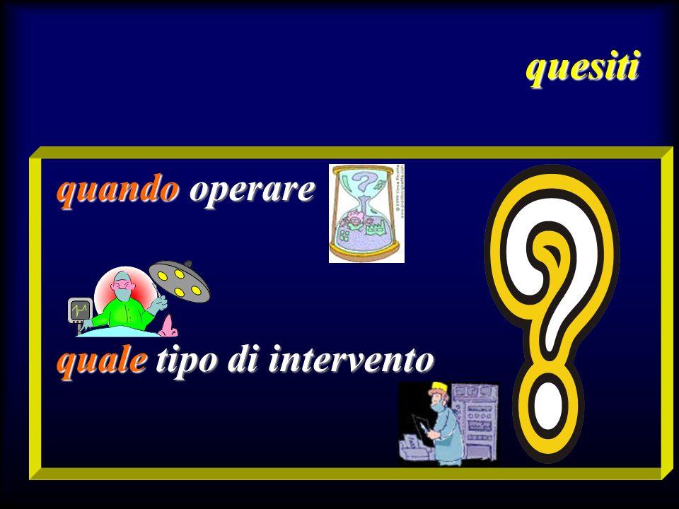 quesiti quando operare quando operare quale tipo di intervento quale tipo di intervento