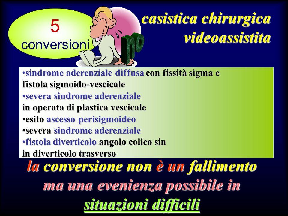 casistica chirurgica videoassistita 5 conversioni la conversione non è un fallimento ma una evenienza possibile in situazioni difficili sindrome adere