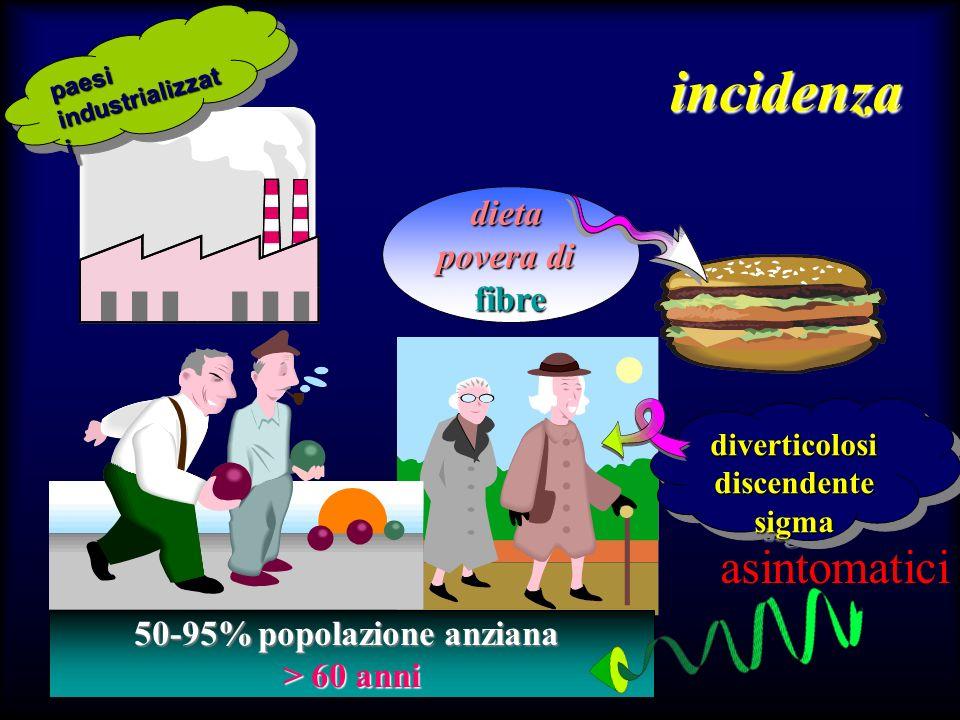 incidenza paesi industrializzat i paesi dieta povera di fibre 50-95% popolazione anziana > 60 anni asintomatici diverticolosidiscendentesigmadivertico