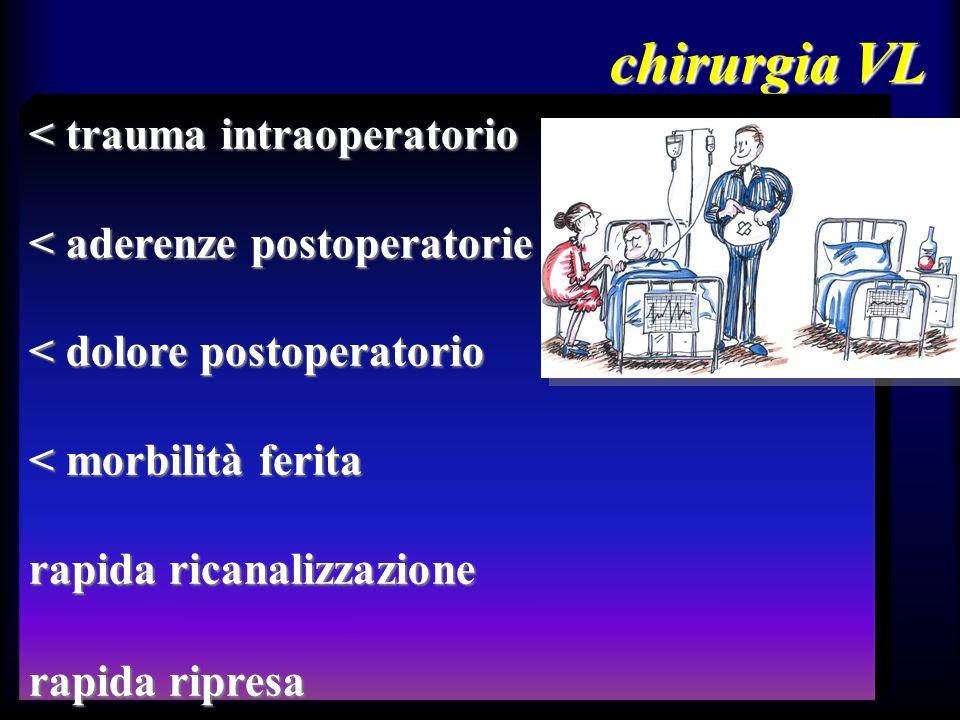 chirurgia VL < trauma intraoperatorio < aderenze postoperatorie < dolore postoperatorio < morbilità ferita rapida ricanalizzazione rapida ripresa