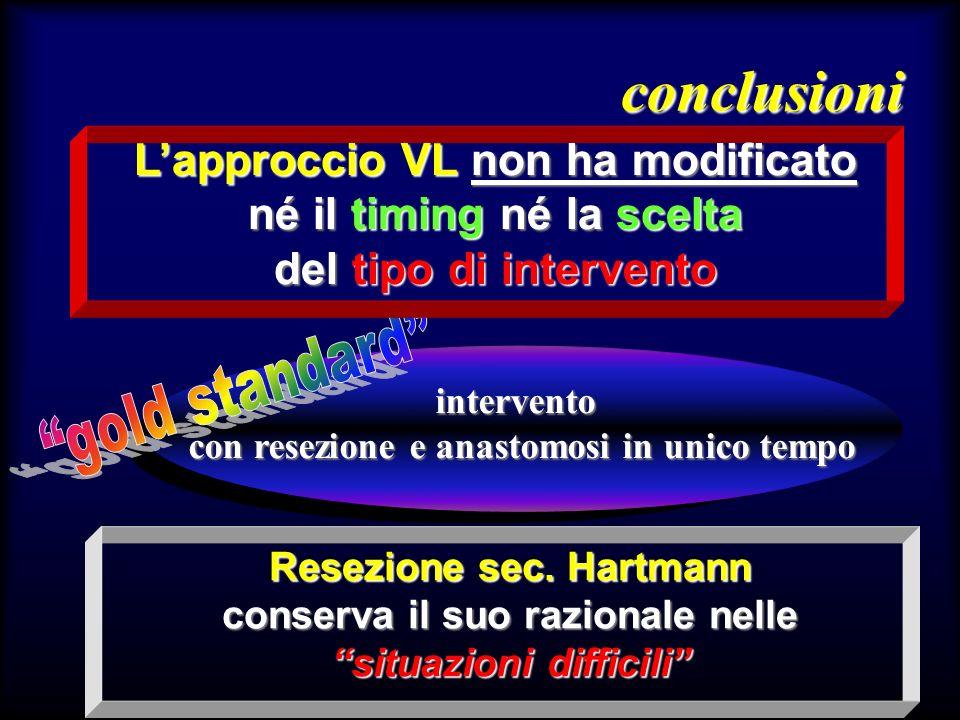 conclusioni intervento con resezione e anastomosi in unico tempo Lapproccio VL non ha modificato né il timing né la scelta del tipo di intervento Rese