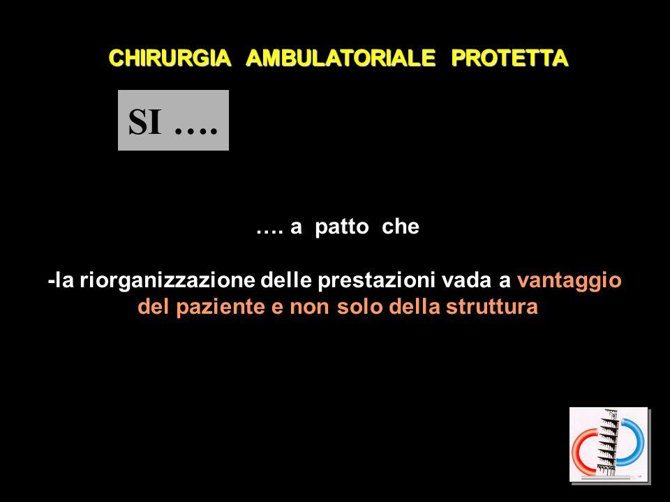 CHIRURGIA AMBULATORIALE PROTETTA SI ….….