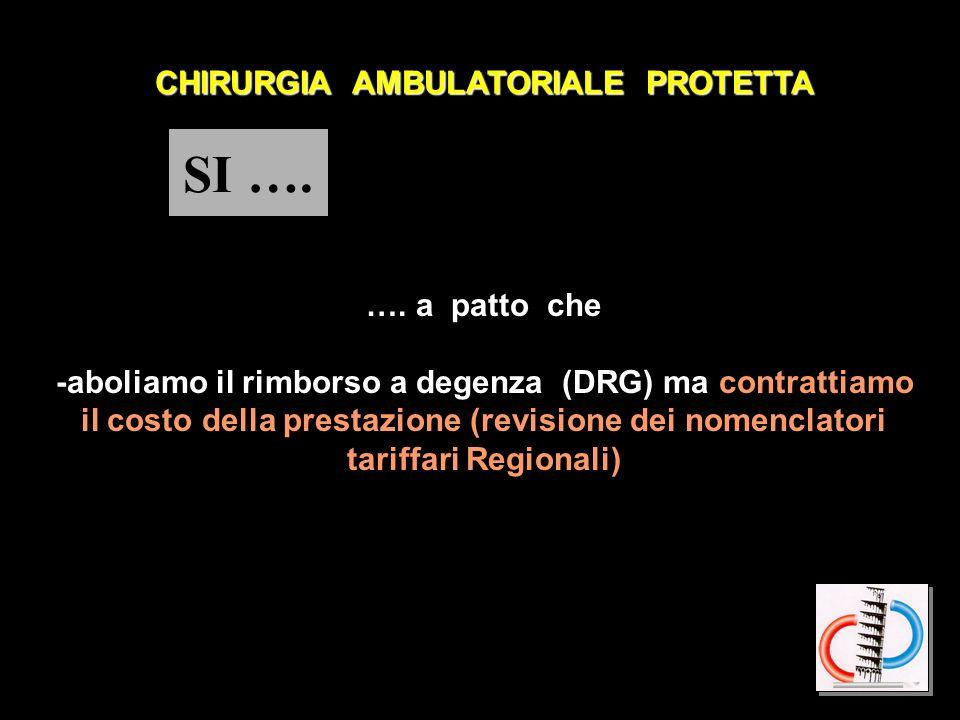 CHIRURGIA AMBULATORIALE PROTETTA SCEGLIERE