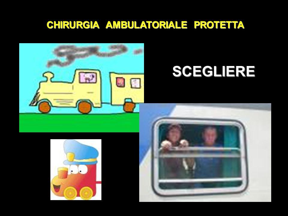 CHIRURGIA AMBULATORIALE PROTETTA INNOVARE CONSERVANDO La Sapienza è figliola della sperienza Leonardo da Vinci