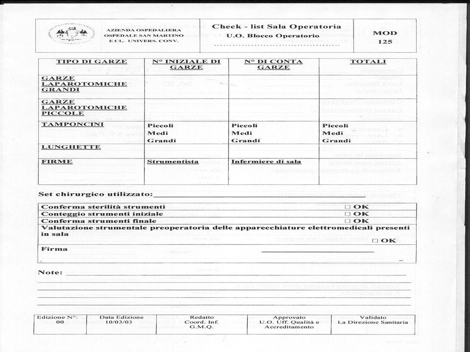 M.T.CalabròMontecatini Terme 28 Maggio 200511 Ceck-list