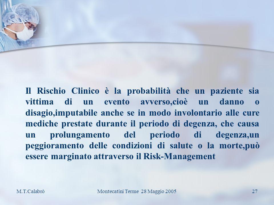M.T.CalabròMontecatini Terme 28 Maggio 200526