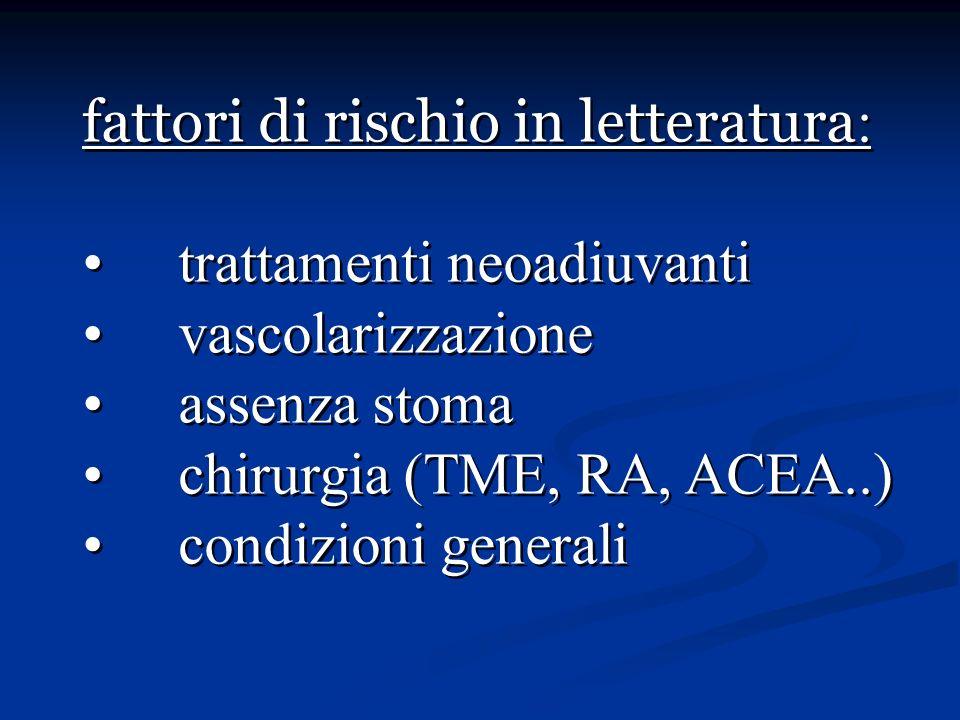 fattori di rischio in letteratura : trattamenti neoadiuvanti vascolarizzazione assenza stoma chirurgia (TME, RA, ACEA..) condizioni generali fattori d