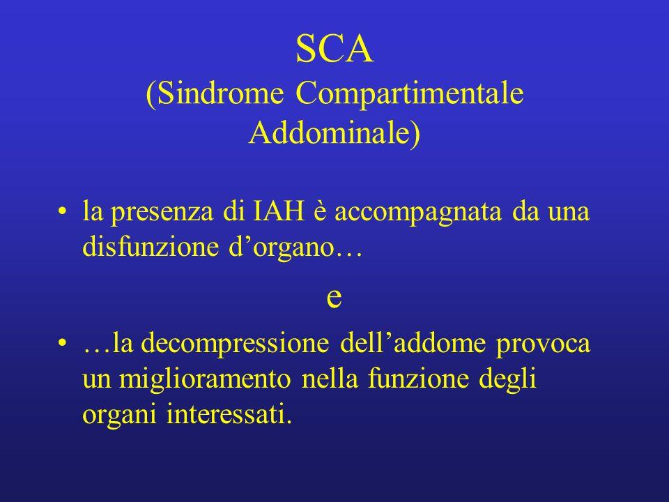 SCA (Sindrome Compartimentale Addominale) la presenza di IAH è accompagnata da una disfunzione dorgano… e …la decompressione delladdome provoca un mig
