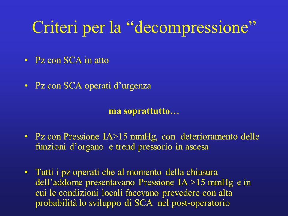 Criteri per la decompressione Pz con SCA in atto Pz con SCA operati durgenza ma soprattutto… Pz con Pressione IA>15 mmHg, con deterioramento delle fun