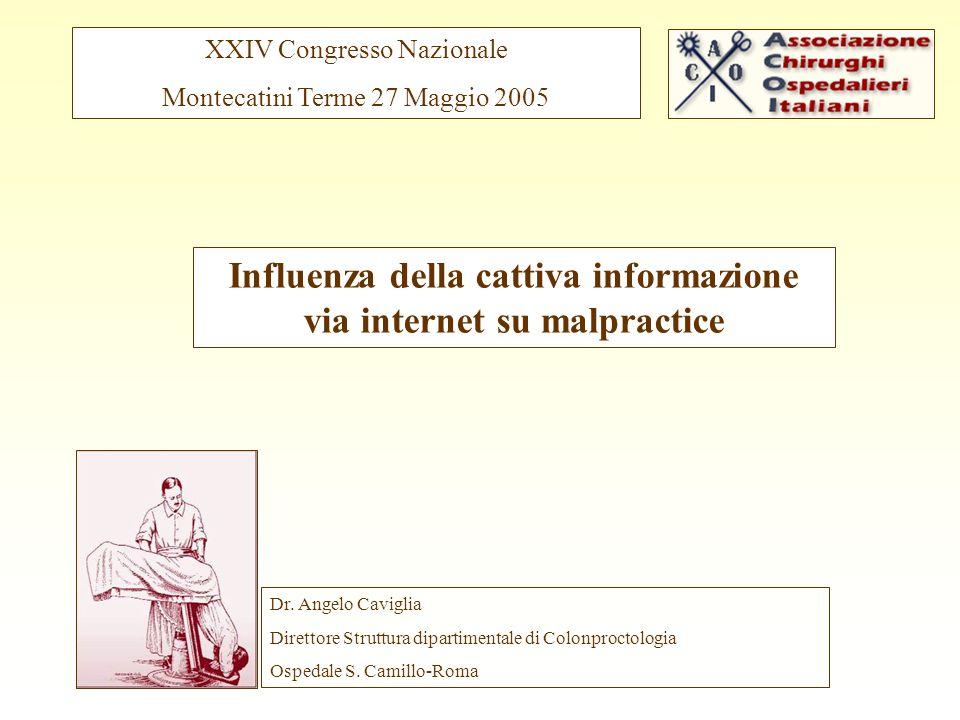 Influenza della cattiva informazione via internet su malpractice XXIV Congresso Nazionale Montecatini Terme 27 Maggio 2005 Dr. Angelo Caviglia Diretto