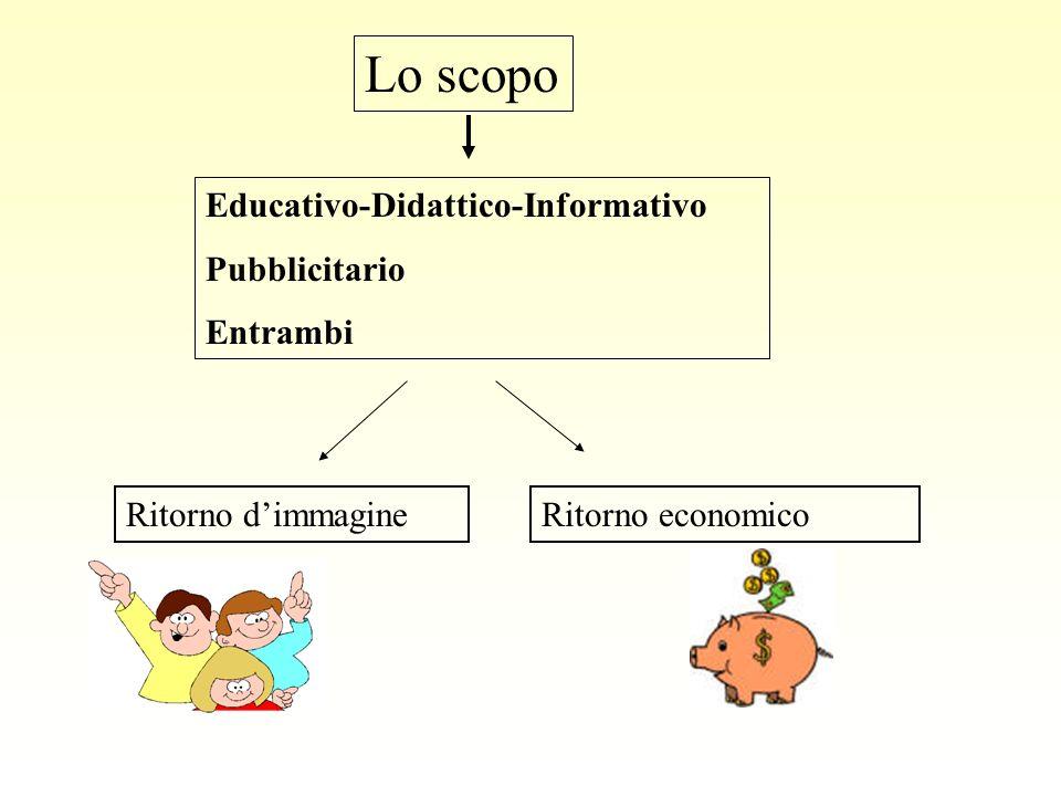 Educativo-Didattico-Informativo Pubblicitario Entrambi Lo scopo Ritorno dimmagineRitorno economico