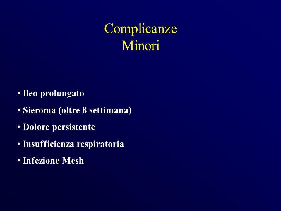 Ileo prolungato Sieroma (oltre 8 settimana) Dolore persistente Insufficienza respiratoria Infezione Mesh Complicanze Minori