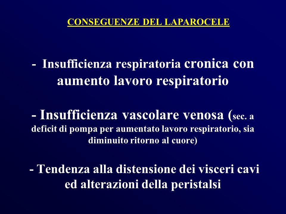 - Insufficienza respiratoria cronica con aumento lavoro respiratorio - Insufficienza vascolare venosa ( sec. a deficit di pompa per aumentato lavoro r