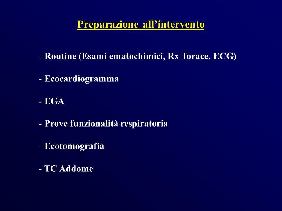 Preparazione allintervento - Routine (Esami ematochimici, Rx Torace, ECG) - Ecocardiogramma - EGA - Prove funzionalità respiratoria - Ecotomografia -