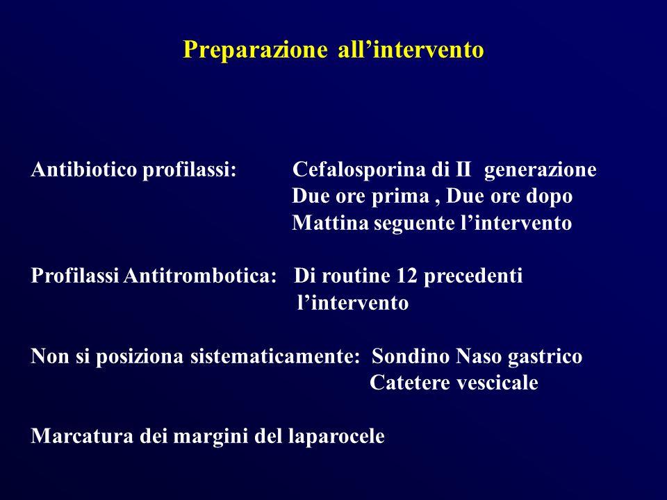 Preparazione allintervento Antibiotico profilassi: Cefalosporina di II generazione Due ore prima, Due ore dopo Mattina seguente lintervento Profilassi