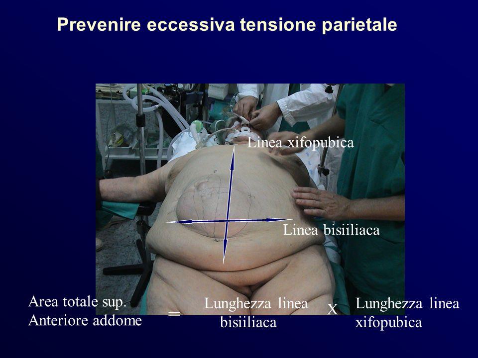 Prevenire eccessiva tensione parietale Linea bisiiliaca Linea xifopubica Area totale sup. Anteriore addome = Lunghezza linea bisiiliaca X Lunghezza li