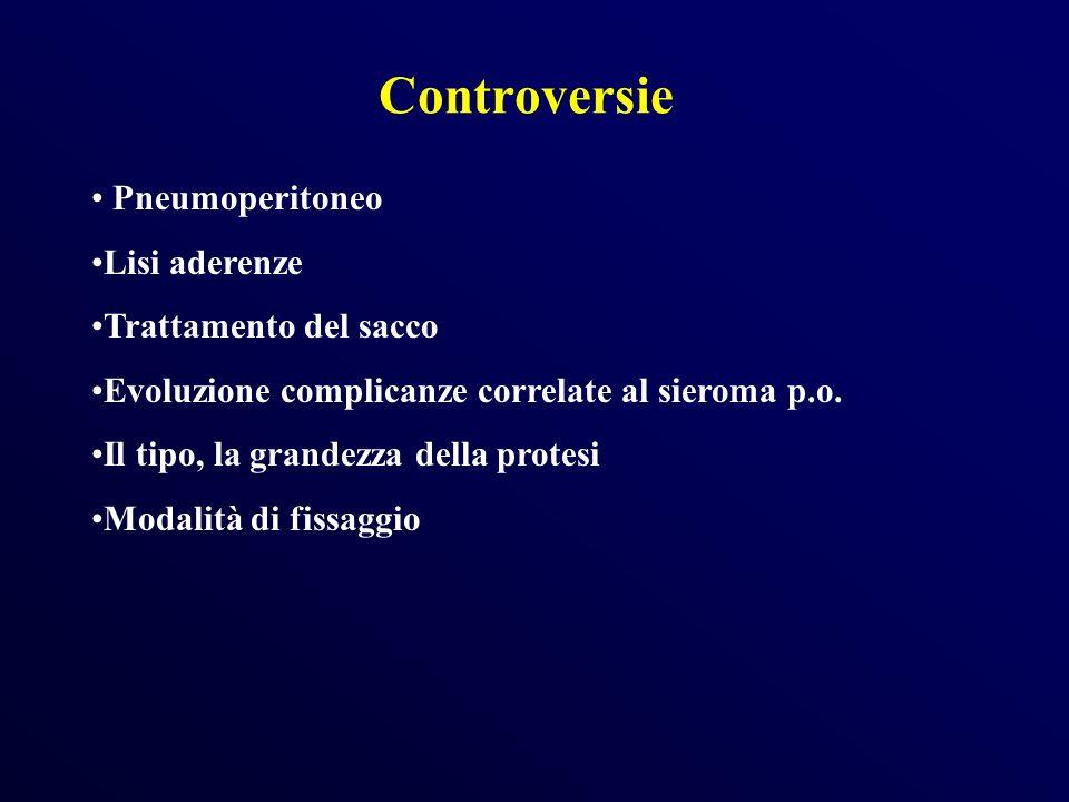 Pneumoperitoneo Lisi aderenze Trattamento del sacco Evoluzione complicanze correlate al sieroma p.o. Il tipo, la grandezza della protesi Modalità di f