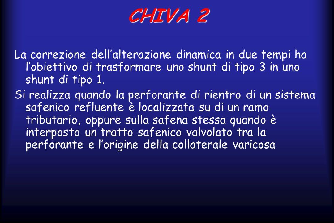 CHIVA 2 La correzione dellalterazione dinamica in due tempi ha lobiettivo di trasformare uno shunt di tipo 3 in uno shunt di tipo 1. Si realizza quand
