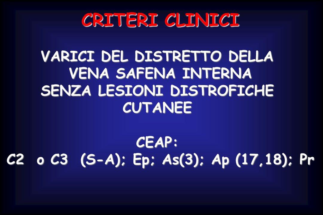 CRITERI CLINICI VARICI DEL DISTRETTO DELLA VENA SAFENA INTERNA SENZA LESIONI DISTROFICHE CUTANEECEAP: C2 o C3 (S-A); Ep; As(3); Ap (17,18); Pr