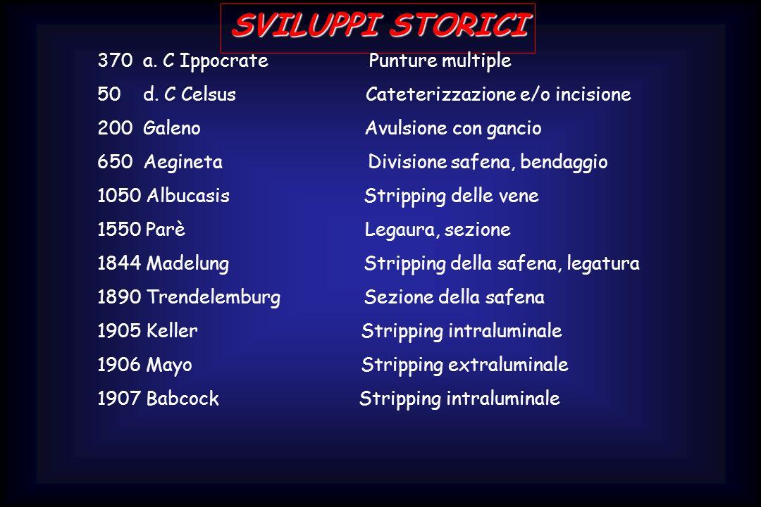 SVILUPPI STORICI 370 a. C Ippocrate Punture multiple 50 d. C Celsus Cateterizzazione e/o incisione 200 Galeno Avulsione con gancio 650 Aegineta Divisi