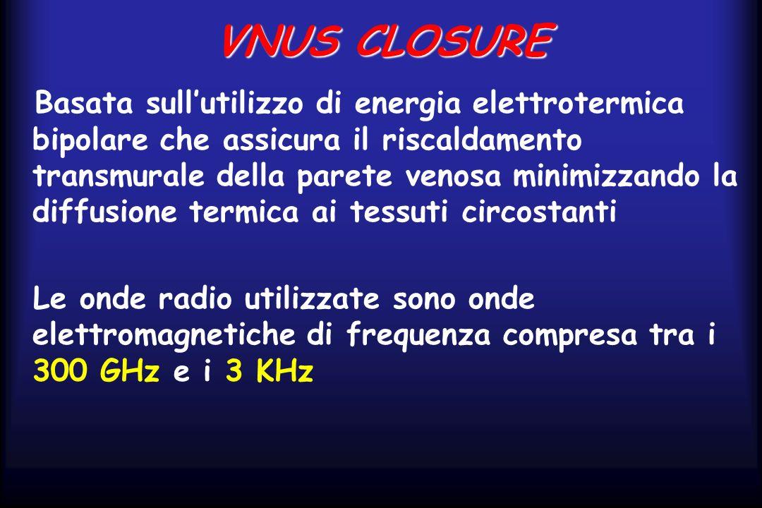 VNUS CLOSURE Basata sullutilizzo di energia elettrotermica bipolare che assicura il riscaldamento transmurale della parete venosa minimizzando la diff