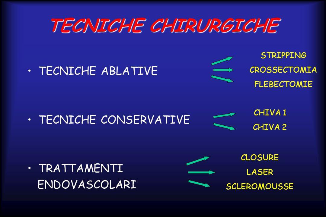 TECNICHE CHIRURGICHE TECNICHE ABLATIVE TECNICHE CONSERVATIVE TRATTAMENTI ENDOVASCOLARI STRIPPING CROSSECTOMIA FLEBECTOMIE CHIVA 1 CHIVA 2 CLOSURE LASE