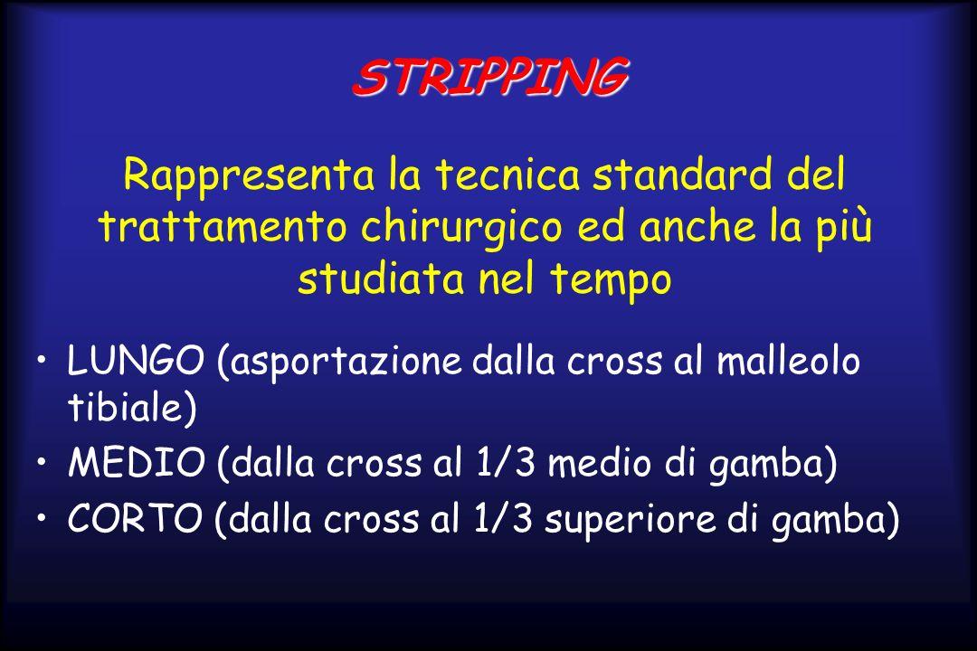 STRIPPING LUNGO (asportazione dalla cross al malleolo tibiale) MEDIO (dalla cross al 1/3 medio di gamba) CORTO (dalla cross al 1/3 superiore di gamba)