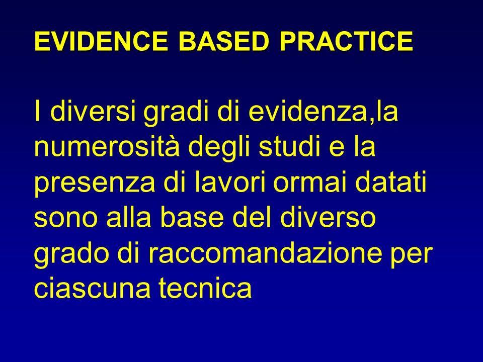 EVIDENCE BASED PRACTICE I diversi gradi di evidenza,la numerosità degli studi e la presenza di lavori ormai datati sono alla base del diverso grado di