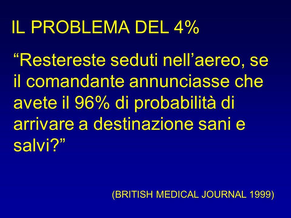 MEDLINE 1985-2005 Nessun lavoro specifico sulla malpractice in chirurgia emorroidaria, nonostante lincidenza della patologia (variabile tra 58-86%)