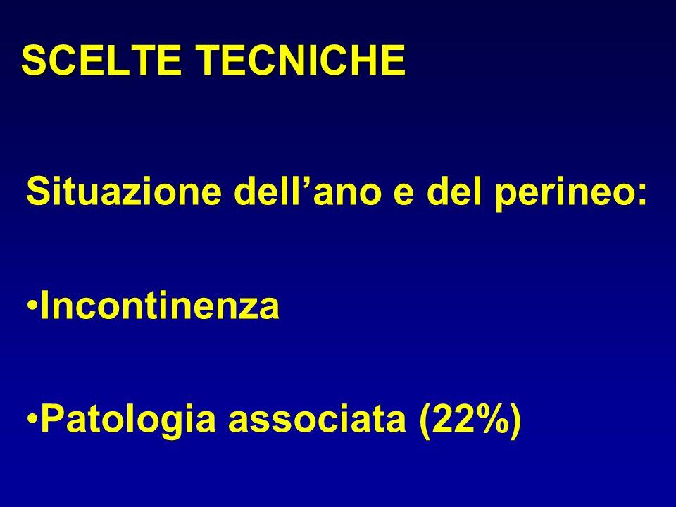 SCELTE TECNICHE Situazione dellano e del perineo: Incontinenza Patologia associata (22%)