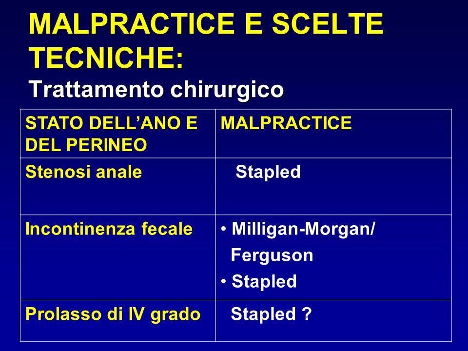 MALPRACTICE E SCELTE TECNICHE: Trattamento chirurgico STATO DELLANO E DEL PERINEO MALPRACTICE Stenosi anale Stapled Incontinenza fecale Milligan-Morga