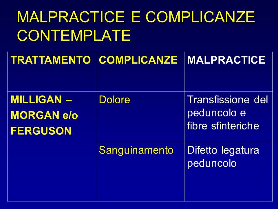MALPRACTICE E COMPLICANZE CONTEMPLATE TRATTAMENTOCOMPLICANZEMALPRACTICE MILLIGAN – MORGAN e/o FERGUSONDoloreTransfissione del peduncolo e fibre sfinte
