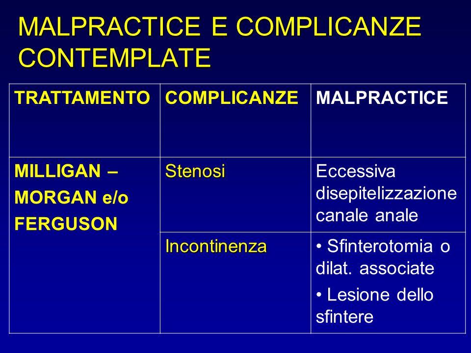 MALPRACTICE E COMPLICANZE CONTEMPLATE TRATTAMENTOCOMPLICANZEMALPRACTICE MILLIGAN – MORGAN e/o FERGUSONStenosiEccessiva disepitelizzazione canale anale