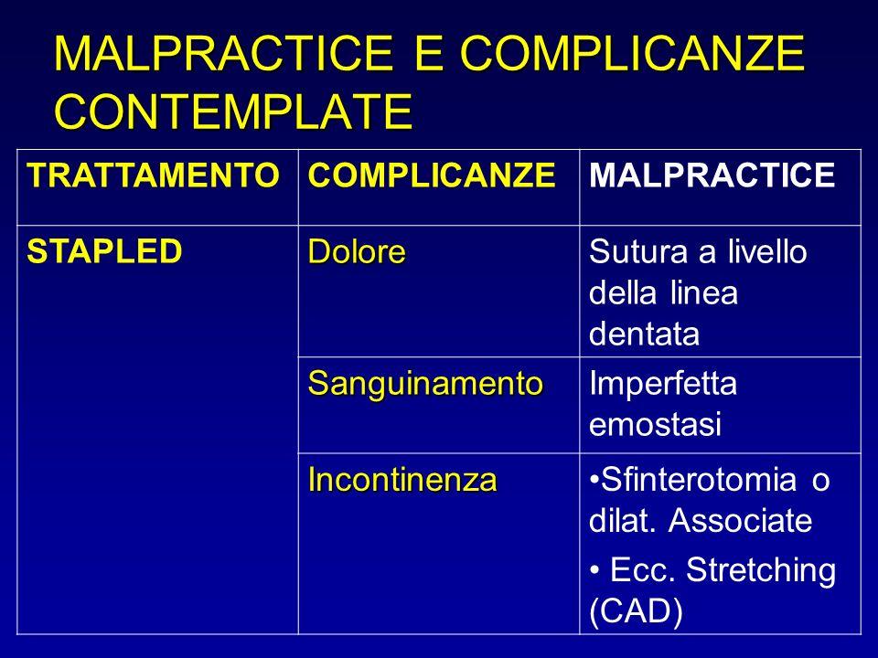 MALPRACTICE E COMPLICANZE CONTEMPLATE TRATTAMENTOCOMPLICANZEMALPRACTICE STAPLEDDoloreSutura a livello della linea dentata SanguinamentoImperfetta emos