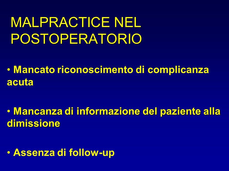 MALPRACTICE NEL POSTOPERATORIO Mancato riconoscimento di complicanza acuta Mancanza di informazione del paziente alla dimissione Assenza di follow-up