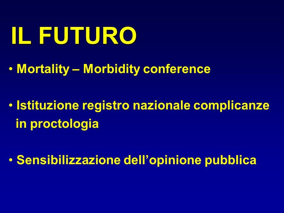 IL FUTURO Mortality – Morbidity conference Istituzione registro nazionale complicanze in proctologia Sensibilizzazione dellopinione pubblica