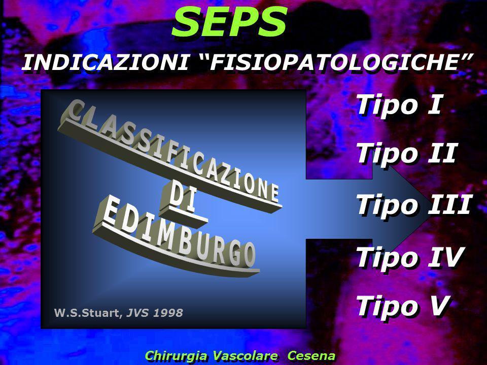 W.S.Stuart, JVS 1998 SEPS Tipo I Tipo II Tipo III Tipo IV Tipo V INDICAZIONI FISIOPATOLOGICHE Chirurgia Vascolare Cesena