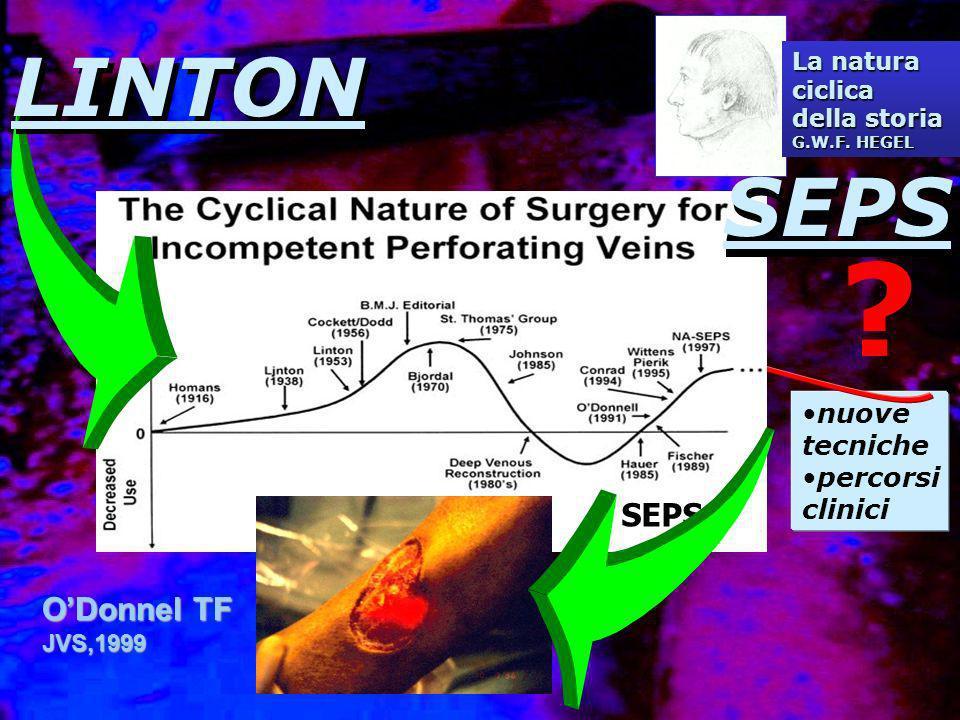 La natura ciclica della storia G.W.F. HEGEL nuove tecniche percorsi clinici ? SEPS LINTON SEPS ODonnel TF JVS,1999
