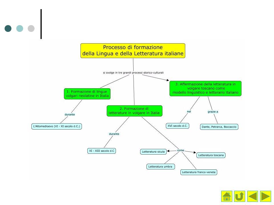 Tre processi storico-culturali 1.