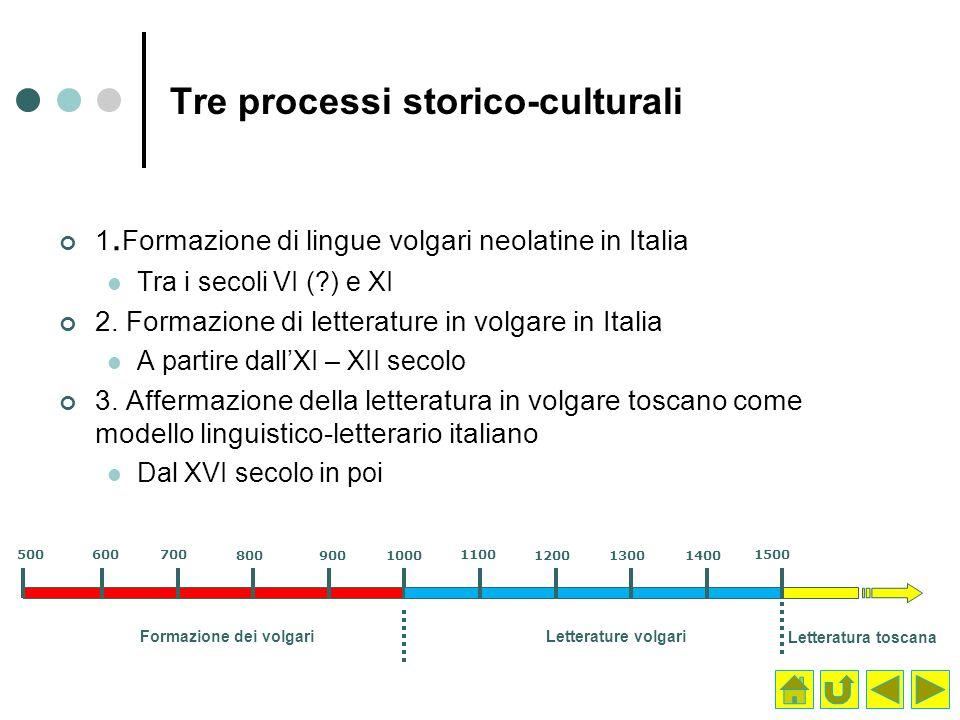 Tre processi storico-culturali 1. Formazione di lingue volgari neolatine in Italia Tra i secoli VI (?) e XI 2. Formazione di letterature in volgare in